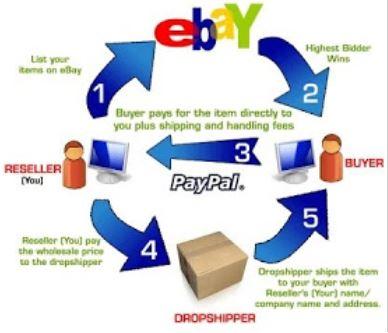 Dropship Tas Impor Menjadi Peluang Bisnis