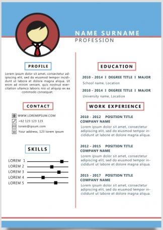 Contoh CV Lamaran Kerja dengan Desain yang Menarik