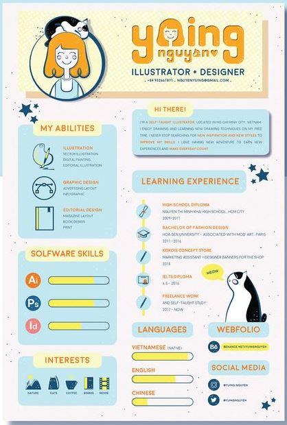 contoh curriculum vitae kreatif